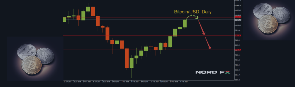 Forex Forecast and Cryptocurrencies Forecast for February 19 - 23, 2018