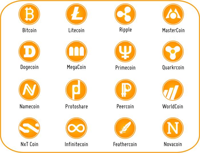 cryptocurrency type এর ছবির ফলাফল