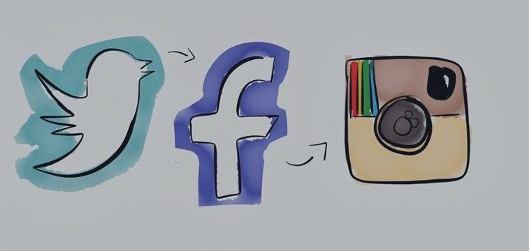 青少年背离脸谱 转战Twitter