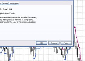TRADING STRATEGIES WITH INDICATOR SFT GO TREND