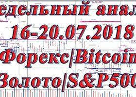 № 158 Недельный анализ 16-20.07.2018 Форекс|Bitcoin|Золото|S&P500|Нефть|Ethereum