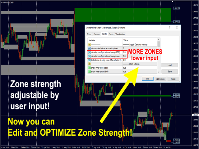 Advanced Supply Demand  This indicator is a unique, high quality and affordable trading tool because we have incorporated a number of proprietary features and a new formula. With this update, you will be able to show double timeframe zones. You will not only be able to show a higher TF but to show both, the chart TF, PLUS the higher TF: SHOWING NESTED ZONES. All Supply Demand traders will love it. :)  Imagine how your trading will improve because you are able to pinpoint the exact trigger point of entry or target? Built on new underlying algorithms it makes it even easier to identify potential imbalances between buyers and sellers. This is because it graphically shows the strongest supply and demand zones and how it performed in the past (showing old zones). These features were designed to help make it easier for you to find the best entry zones and levels.  Now you can optimize and edit the zone strength for your symbol and timeframe! Advanced Supply Demand Indicator works on all products and timeframes. It is a new formula, and the very new features are two zone strength functions adjustable by user input! This is a great advantage in trading. When you learn how to use the proprietary features such as the zone strength with min X-factor of price travel away, you will be able to tell whether the zone is strong or not.  The supply and demand zones are used as an alert trigger. You have the choice of 3 alerts. If the price 1) enters the zone and/or 2) breaks the zone and/or 3) a reversal candle has formed from a zone. You can use popup alert with sound on MetaTrader 4 and/or push and/or email. When you will receive the alert you will know as a trader what to do.  A message will tell you how many demand zones have been broken in a row, so you want to trade with the trend and look for a trend continuation.   Parameters Supply Demand settings  Min candles before a zone is printed (used for live chart). Min X-factor of price travel away (ATR) (The higher the number the stronger the zones). OPTIMIZE HERE FOR YOUR SYMBOL AND TIME FRAME! Min Y-factor of price travel away (zone size) 2nd Input: The higher the number the stronger the zones. OPTIMIZE HERE FOR YOUR SYMBOL AND TIME FRAME! Limited size of a big zone. Max factor (ATR) (Oversized big zones will be reduced. The higher the number the larger zones are allowed). Chart settings  Show inner price labels. Show outer price labels. Show old zones (needed for Sup/Dem counter, see below). Use S/R line for old zones Show yesterdays high/low Show todays pivot Show number of broken Sup/Dem in a row (counter) Show above in corner draw rectangle extended over live candle MTF settings  Add higher TF Higher TF period (if MTF is the same or lower than chart TF, the higher one will be used) Show inner price labels MTF Show outer price labels MTF Limited size of a big zone. Max factor (ATR) MTF (Oversized big zones will be reduced. The higher the number the larger zones are allowed). Alert settings  Alert zone hit Alert zone break Alert reverse candle from zone Popup Alerts (MT4 popup and sound) Send email alerts Send push alerts Color settings  color supply (new zone) color supply used (supply zone was tested) color demand (new zone) color demand used (demand zone was tested) color supply old color demand old color price labels color price labels MT Alert buy Color (arrow for reversal candle) Alert sell Color Color yesterday high Color yesterday low Color today open (open price of the day of your broker) Color Pivot (daily pivot) color supply MTF color supply used MTF color demand MTF color demand used MTF Other settings  Write Globalvariable (to use for an EA, writing first supply and first demand prices) Show Bars back (number of bars back to read the levels) Show max number of supply zones Show max number of demand zones Size price labels Font size message zone print delay seconds for redraw (5 to 60 sec) Size price labels MTF Rectangle style full MTF Rectangle width (1-5) MTF   Tips Use my template (See comments). Optimize Zone Strength for your symbol and timeframe. Stay within the trend. The indicator is mostly used with one of my other specialized indicators of currency strength. Check my news and blogs on profile for trading system and trade examples. I will always help you if you have any questions.  Thanks, I wish you many green pips in the future.  Best regards, Bernhard