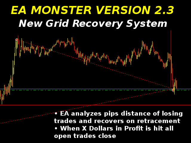 Grid-Recovery-System-001