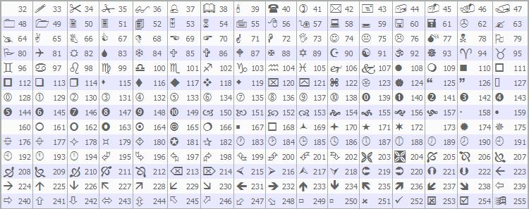 Arrow codes