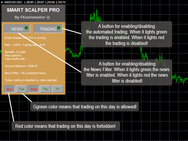 Smart Scalper PRO info box