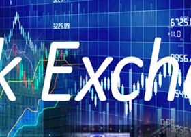 S&P500: бычий тренд сохраняется. Ожидания рынка