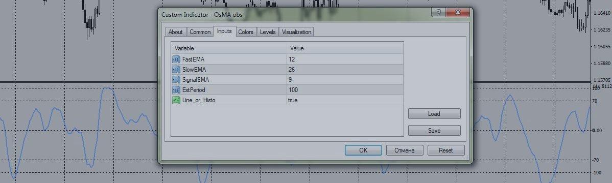 osma indikátor bináris opciókhoz