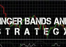 Bollinger bands WPR strategy for option traders