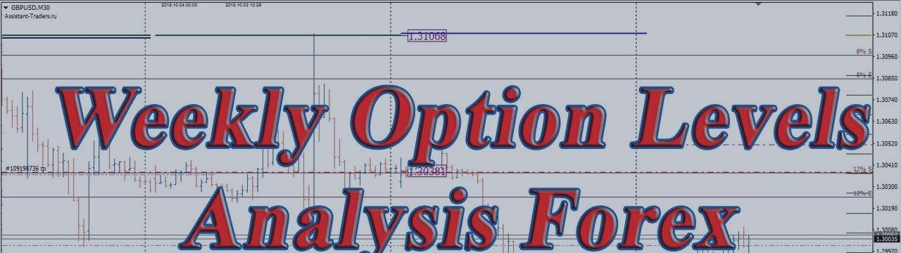 Форекс cme международные товарные биржи торги аукционы в
