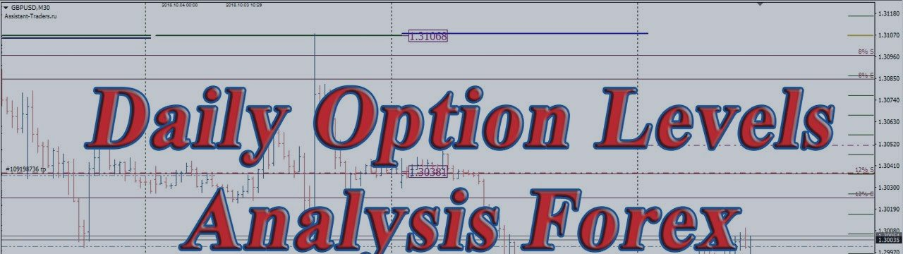 Crude Oil: Options And Futures Analysis For January 2, 2019