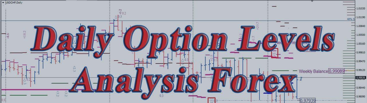 S&P500: Options And Futures Analysis For January 16, 2019