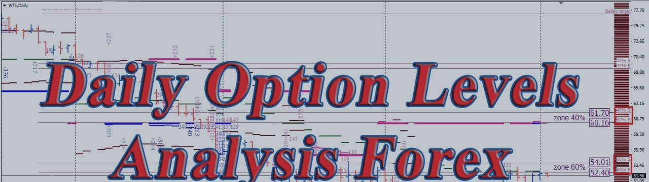EURUSD: Options And Futures Analysis For January 17, 2019