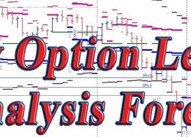 USDJPY: Options And Futures Analysis For January 18, 2019