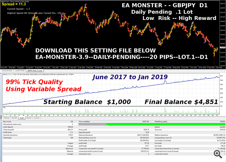 GBPJPY EA Monster Daily Pending