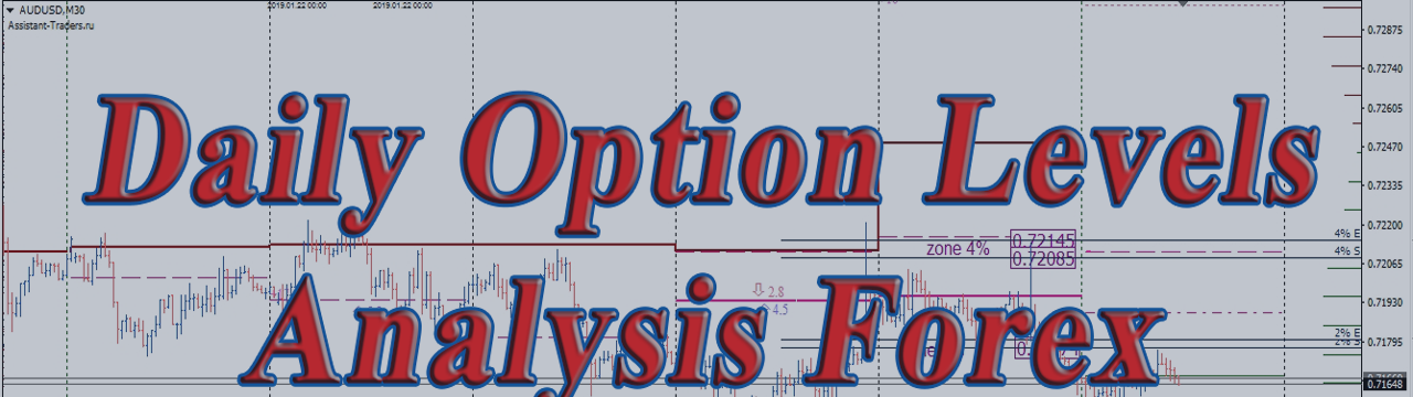 Gold: Options And Futures Analysis For January 21, 2019