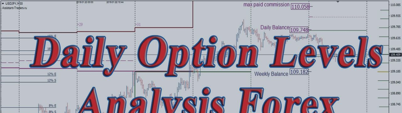 GBPUSD: Options And Futures Analysis For January 22, 2019