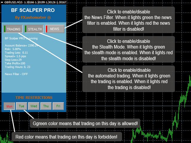 BF Scalper PRO Information box