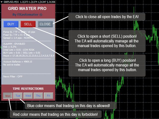 Grid Master PRO Info Box