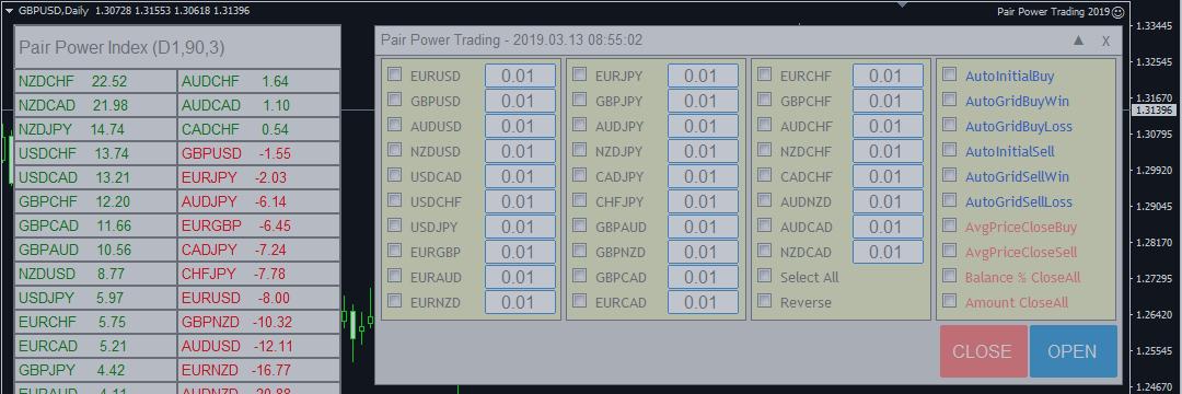 Pair Power Trading - Reverse Rule