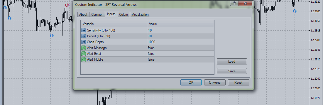 Trading strategies with indicator  SFT Reversal Arrows