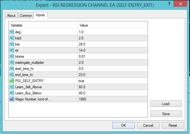 rsi regression channel ea (sel entry and exit) PARAMETER