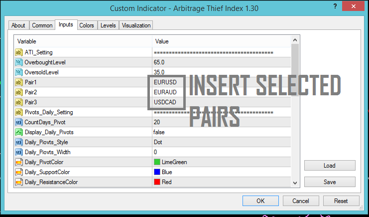 2.Arbitrage thief index PARAMETER