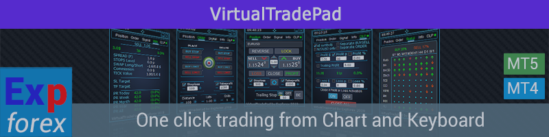VIRTUALTRADEPAD One Click Trading from Graph and KeyBoard
