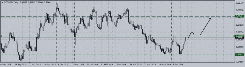 Драгоценные металлы у новых вершин, евро тестирует 1.1400