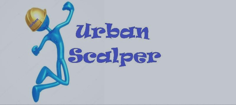 SET files and custom parameters Urban Scalper