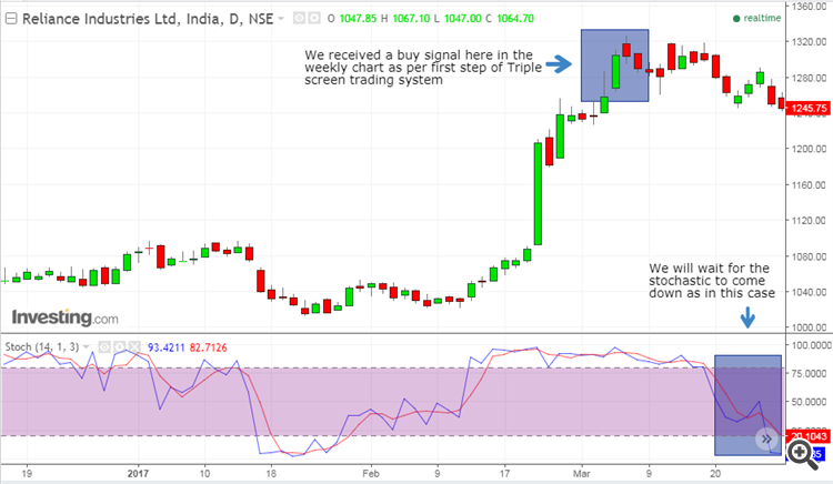 Reliance-daily-second-step