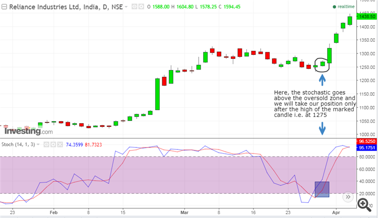 Reliance-daily-third-step