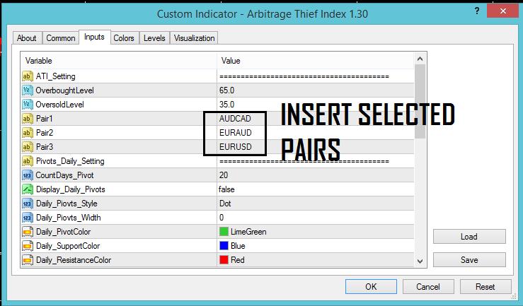 arbitrage thief index PARAMETER