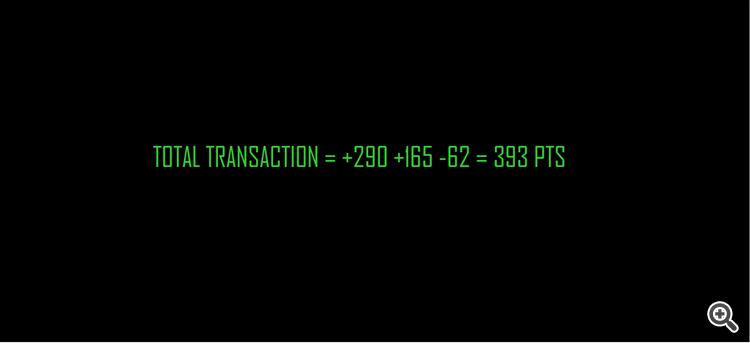 arbitrage thief index TRANSACTION