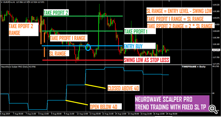 NEUROWAVE SACLPER PRO TREND TRADING FIXED
