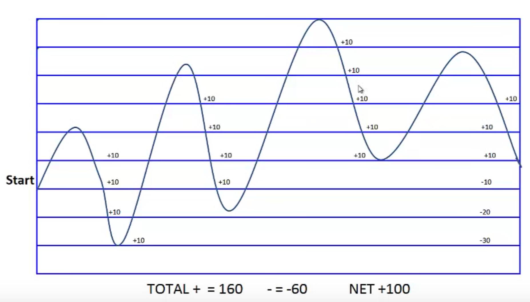 Forex grid ea prekybos sistema v3.0, yra aspektų,...