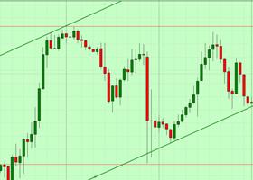 Евро пытается продолжить рост