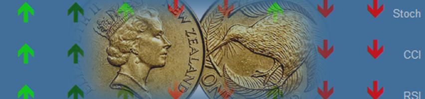 NZD/USD: новозеландский доллар остается под давлением