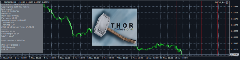 Trading with expert adviser Thor Professional
