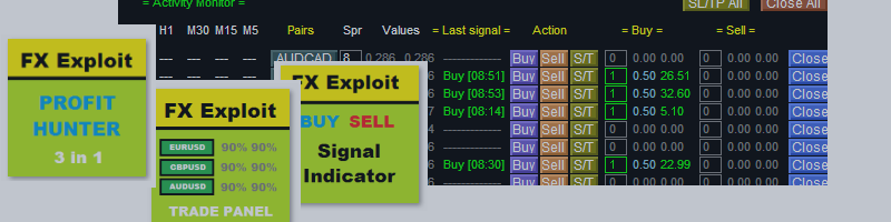 Trade in a calm market with the help of FX Exploit Calm Trader