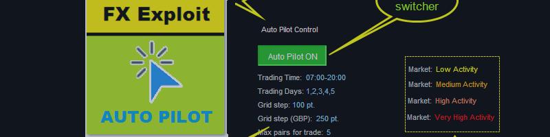 Instructions for setting up and using the FX Exploit AutoPilot Expert Advisor