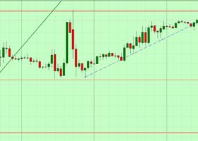 Доллар падает всю неделю
