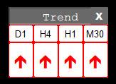 Pic. 6 iPump Trending