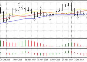 Доллар падает после новых планов ФРС