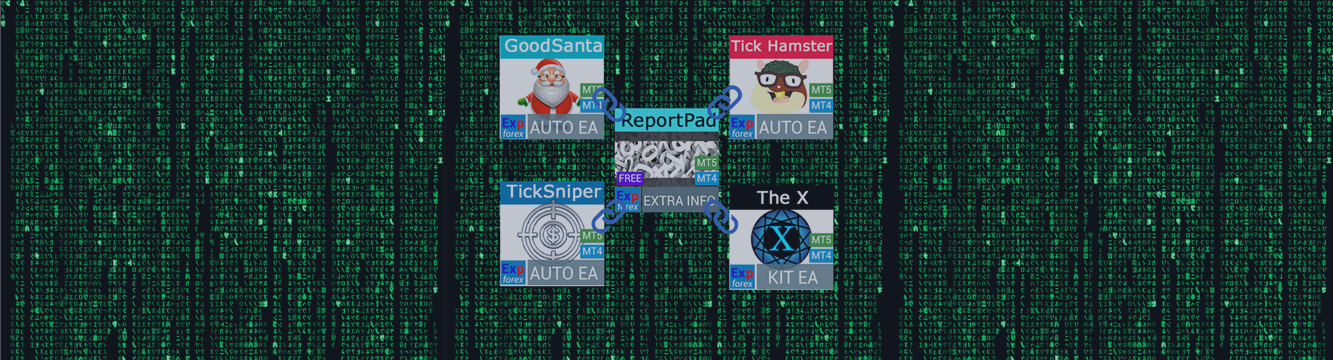 Results of our robots from EXPFOREX trade in 2019