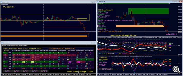 FOREX OVERVIEW TODAY