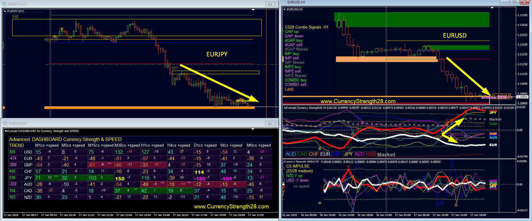 FOREX OVERVIEW TODAY - Analytics & Forecasts - 17 January 2020 - Traders' Blogs