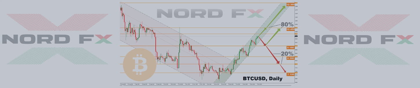 Forex and Cryptocurrency Forecast for February 10 - 14, 2020
