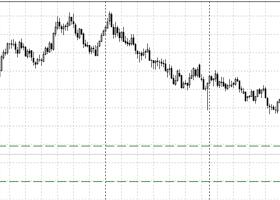 Упадет ли доллар после завтрашних NonFarm?