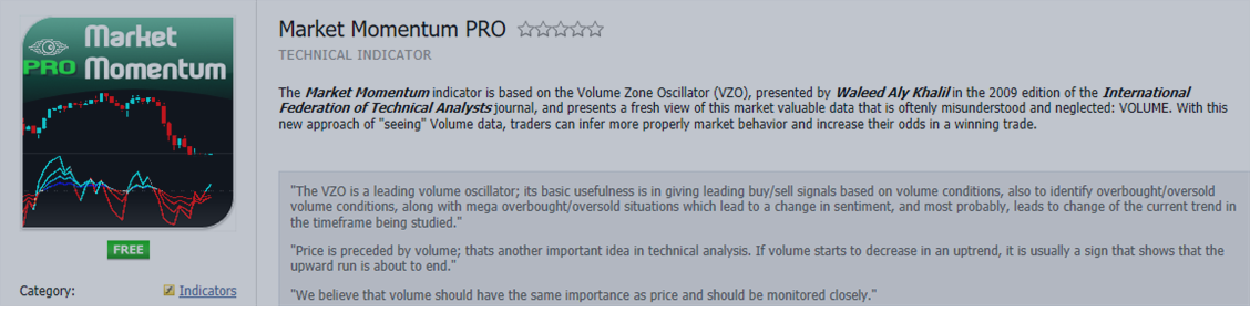 Market Momentum Pro - FREE for the next 48 hours!