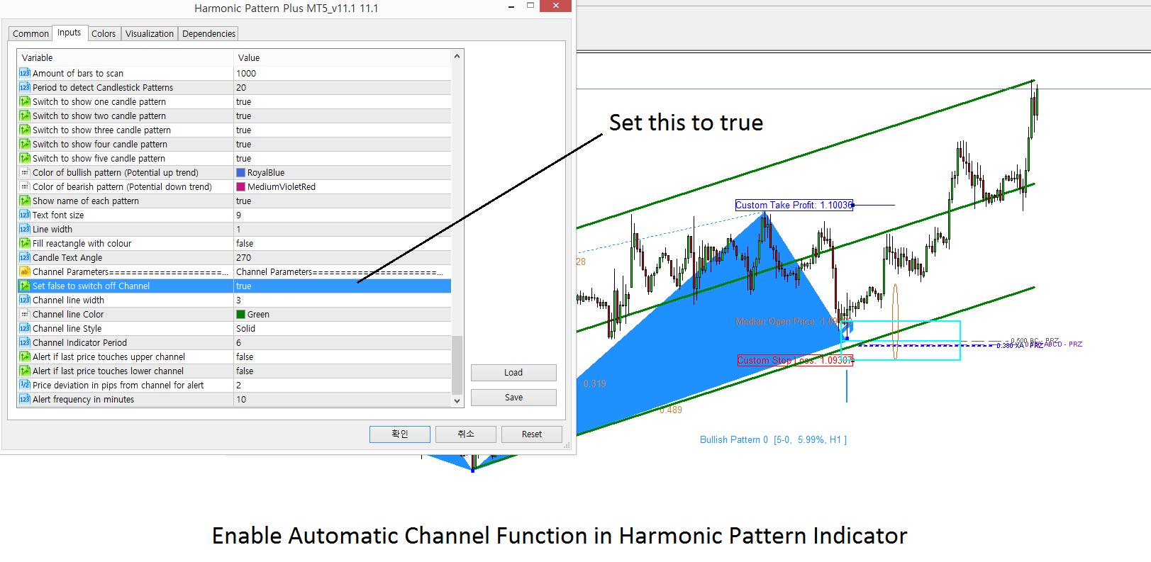 Download Best Forex Harmonic Pattern Indicator strategy free